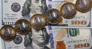 аналитика курса доллара